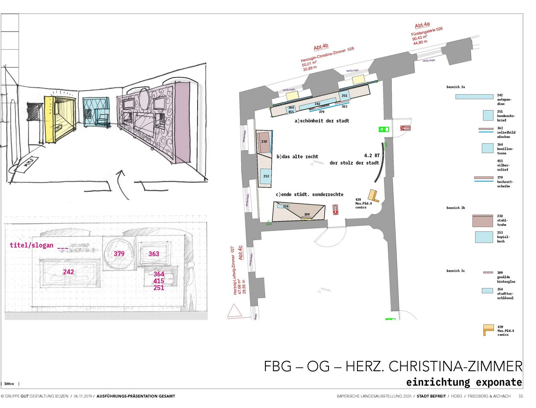 Das Herzogin-Christina-Zimmer in verschiedenen Ansichten. © Gruppe Gut Gestaltung Bozen