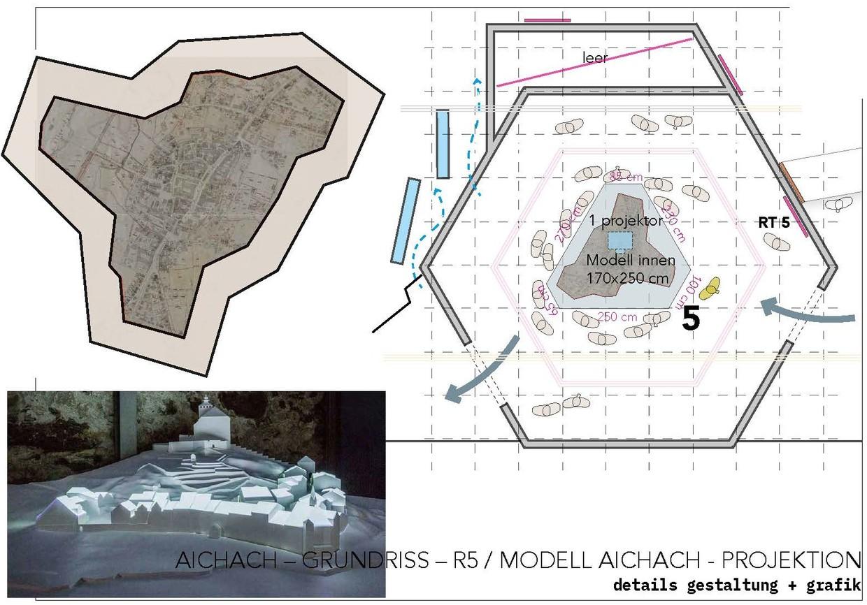 Das Stadtmodell Aichach ist auch Treffpunkt für die Stadtführungen. © Gruppe Gut Gestaltung Bozen