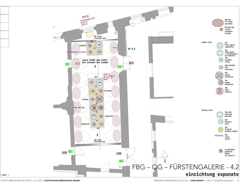 """Gesamtansicht der vierten Abteilung """"Fürstengalerie"""". © Gruppe Gut Gestaltung Bozen"""