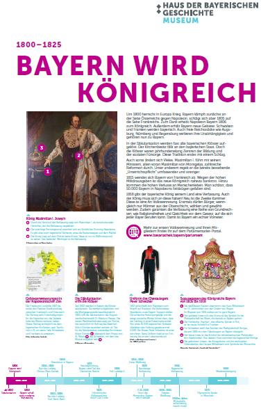 Wie Bayern Freistaat wurde. 9 Generationen von 1800 bis heute
